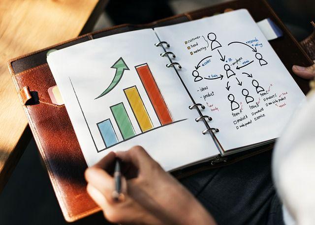 VENTA B2B y estrategia